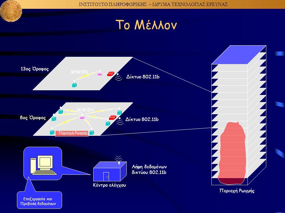 ΙΝΣΤΙΤΟΥΤΟ ΠΛΗΡΟΦΟΡΙΚΗΣ – ΙΔΡΥΜΑ ΤΕΧΝΟΛΟΓΙΑΣ ΕΡΕΥΝΑΣ Το Μέλλον Λήψη δεδομένων δικτύου 802.11b Κέντρο ελέγχου Δίκτυο 802.11b 8ος Όροφος Περιοχή Ρωγμής WWSN Επεξεργασία και Προβολή δεδομένων Περιοχή Ρωγμής 13ος Όροφος WWSN Δίκτυο 802.11b