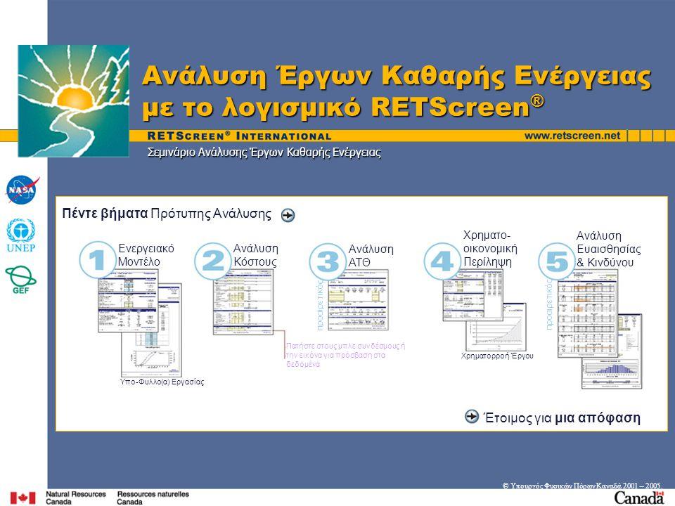 Στόχοι • Επεξήγηση ρόλου προκαταρκτικών μελετών σκοπιμότητας • Περιγραφή λειτουργίας του λογισμικού RETScreen ® • Επίδειξη του τρόπου με τον οποίο το RETScreen ® διευκολύνει τον εντοπισμό και την αξιολόγηση πιθανών έργων © Υπουργός Φυσικών Πόρων Καναδά 2001 – 2005.