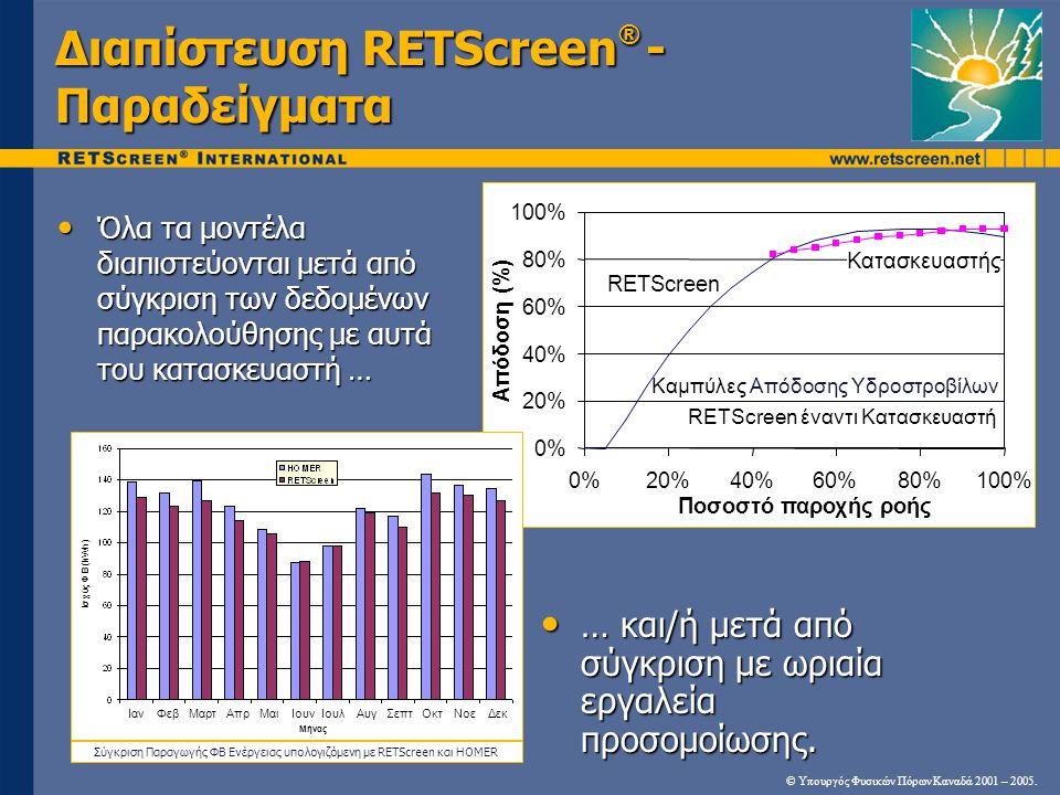 Διαπίστευση RETScreen ® - Παραδείγματα • Όλα τα μοντέλα διαπιστεύονται μετά από σύγκριση των δεδομένων παρακολούθησης με αυτά του κατασκευαστή … © Υπο