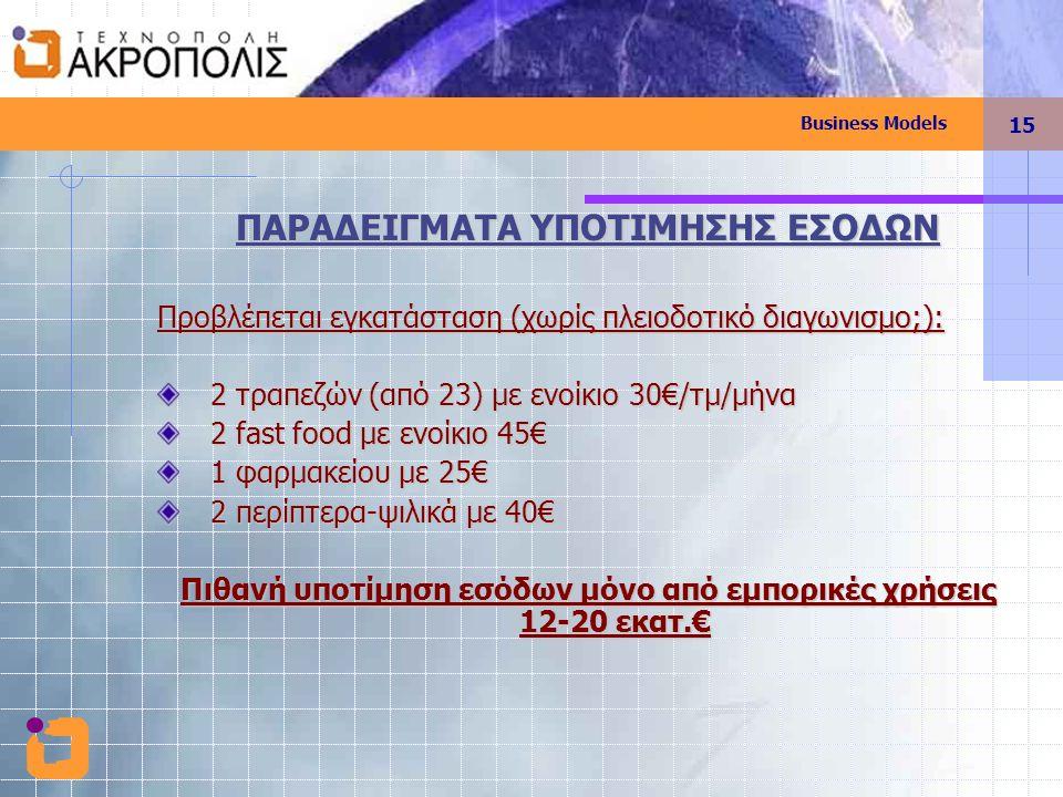 Business Models 15 ΠΑΡΑΔΕΙΓΜΑΤΑ ΥΠΟΤΙΜΗΣΗΣ ΕΣΟΔΩΝ Προβλέπεται εγκατάσταση (χωρίς πλειοδοτικό διαγωνισμο;): 2 τραπεζών (από 23) με ενοίκιο 30€/τμ/μήνα