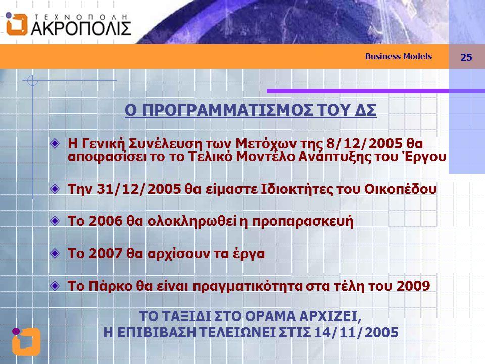 Business Models 25 Ο ΠΡΟΓΡΑΜΜΑΤΙΣΜΟΣ ΤΟΥ ΔΣ Η Γενική Συνέλευση των Μετόχων της 8/12/2005 θα αποφασίσει το το Τελικό Μοντέλο Ανάπτυξης του Έργου Την 31