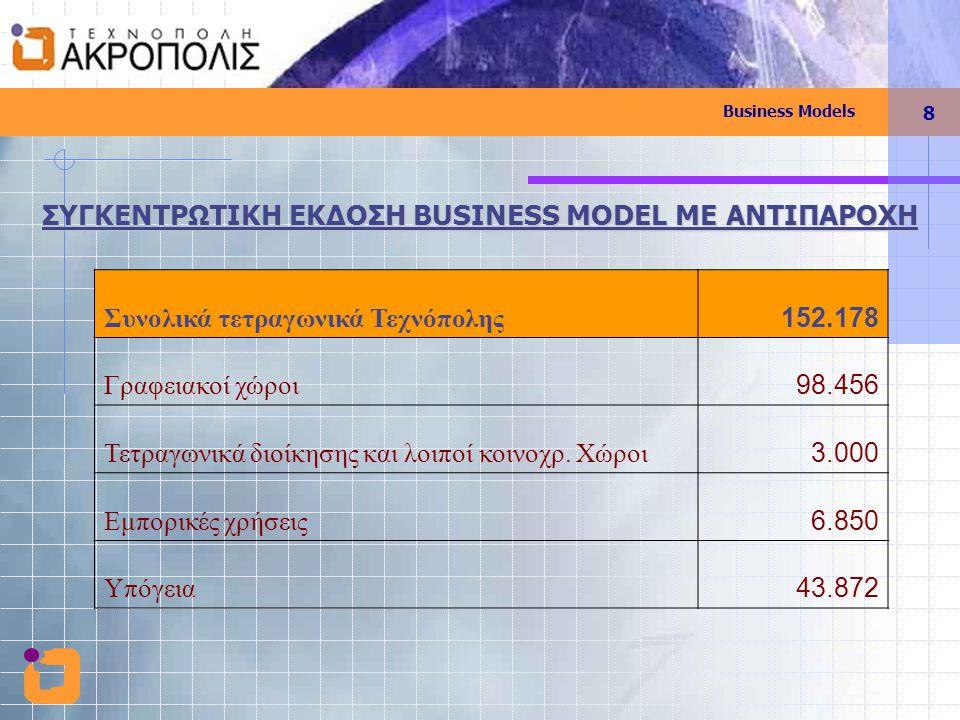 Business Models 8 Συνολικά τετραγωνικά Τεχνόπολης 152.178 Γραφειακοί χώροι 98.456 Τετραγωνικά διοίκησης και λοιποί κοινοχρ. Χώροι 3.000 Εμπορικές χρήσ