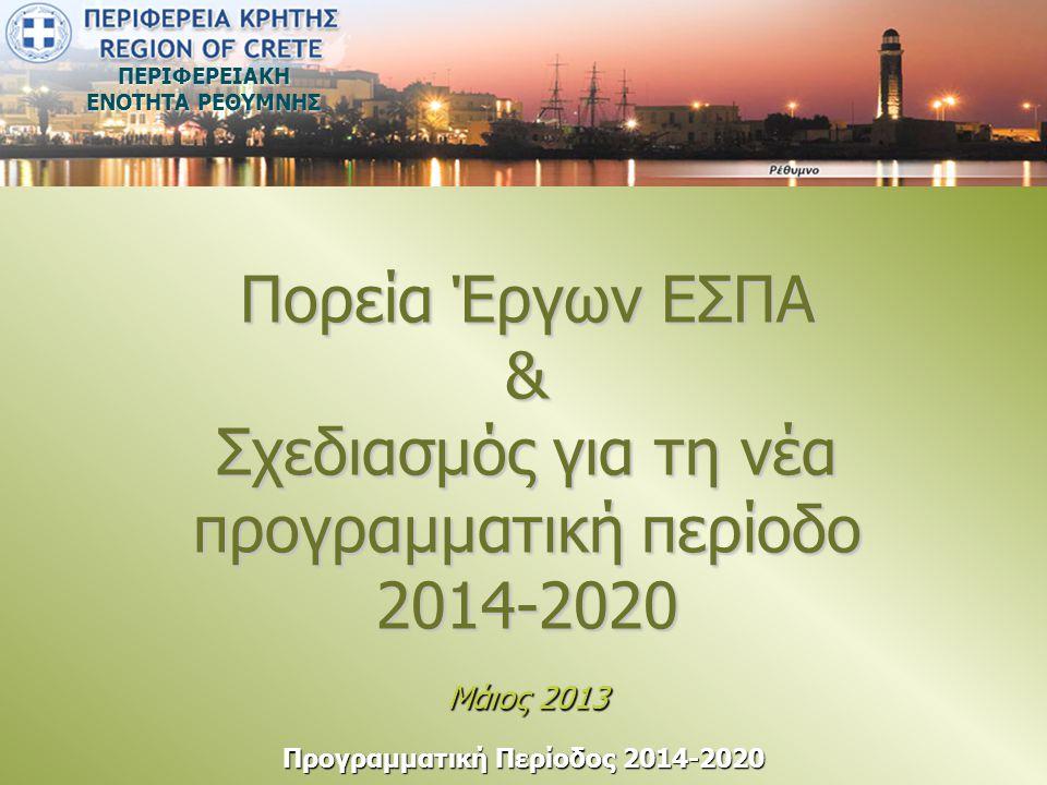 ΠΕΡΙΦΕΡΕΙΑΚΗ ΕΝΟΤΗΤΑ ΡΕΘΥΜΝΗΣ ΒΟΑΚ  Αναβάθμιση και Βελτίωση του οδικού τμήματος Πάνορμος - Εξάντης του Βόρειου Οδικού Άξονα Κρήτης (συνολικός Προϋπολογισμός 74.500.000 €)  Υπογραφή πράξης ένταξης στο ΕΣΠΑ 6/12/2012 από Υπουργό Ανάπτυξης ΝΟΑΚ  Προωθείται η έγκριση συγκριτικού πίνακα προκειμένου να ολοκληρωθεί η Μελέτη του κύριου Οδικού Άξονα Ρέθυμνο - Αγία Γαλήνη και ειδικότερα του τμήματος Σπήλι - Μέλαμπες ΛΙΜΑΝΙ ΡΕΘΥΜΝΟΥ  Προς Υπογραφή Προγραμματικής Σύμβασης μεταξύ Περιφέρειας Κρήτης, Δήμου Ρεθύμνης και Λιμενικού Ταμείου για Εκπόνηση Μελέτης (Κάλυψη κόστους μελέτης από Περιφέρεια Κρήτης 872.000 Ευρώ από Π.Δ.Ε.) προς δημοπράτηση.