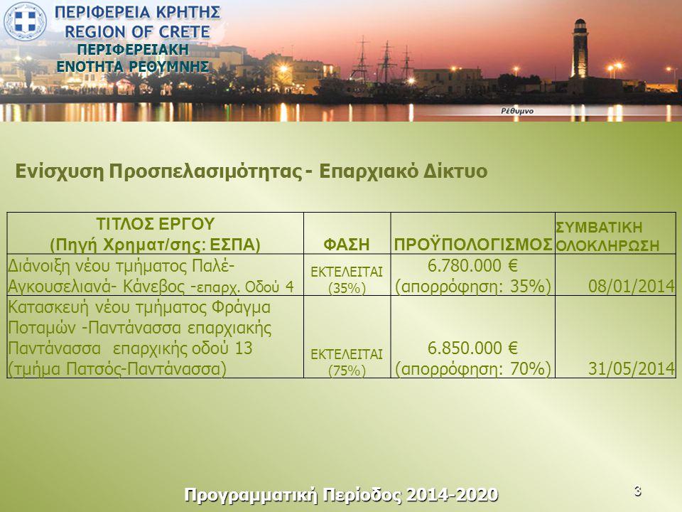 ΠΕΡΙΦΕΡΕΙΑΚΗ ΕΝΟΤΗΤΑ ΡΕΘΥΜΝΗΣ  Σχέδιο Ανάπτυξης Περιοχών Υπαίθρου του Δήμου Αγίου Βασιλείου», (Άξονας Προτεραιότητας 7) με συνολικό προϋπολογισμό 2.450.000,00€ Φορέας υλοποίησης: Περιφέρεια Κρήτης 1.ΑΝΑΠΛΑΣΗ ΣΤΟΥΣ ΟΙΚΙΣΜΟΥΣ: ΑΚΟΥΜΙΩΝ – ΑΝΩ ΣΑΚΤΟΥΡΙΑ – ΜΕΛΑΜΠΩΝ 1.400.000,00€ 2.
