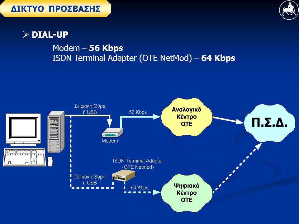 ΔΙΚΤΥΟ ΠΡΟΣΒΑΣΗΣ  DIAL-UP Modem – 56 Κbps ISDN Terminal Adapter (OTE NetMod) – 64 Kbps