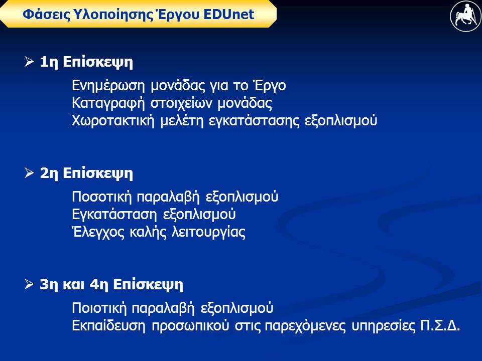 Φάσεις Υλοποίησης Έργου EDUnet  1η Επίσκεψη Ενημέρωση μονάδας για το Έργο Καταγραφή στοιχείων μονάδας Χωροτακτική μελέτη εγκατάστασης εξοπλισμού  2η Επίσκεψη Ποσοτική παραλαβή εξοπλισμού Εγκατάσταση εξοπλισμού Έλεγχος καλής λειτουργίας  3η και 4η Επίσκεψη Ποιοτική παραλαβή εξοπλισμού Εκπαίδευση προσωπικού στις παρεχόμενες υπηρεσίες Π.Σ.Δ.