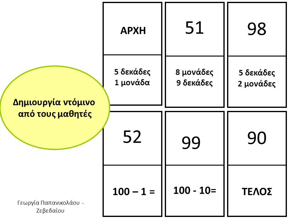 ΑΡΧΗ 5 δεκάδες 1 μονάδα 51 8 μονάδες 9 δεκάδες 98 5 δεκάδες 2 μονάδες 52 100 – 1 = 99 100 - 10= 90 ΤΕΛΟΣ Δημιουργία ντόμινο από τους μαθητές Γεωργία Π