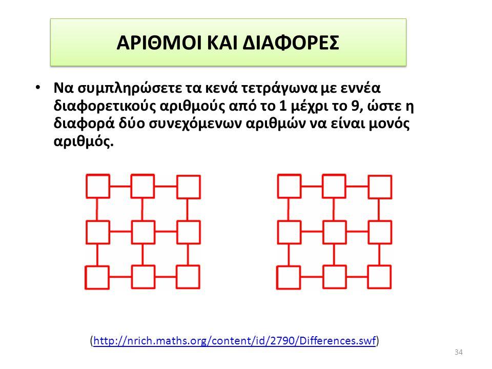 ΑΡΙΘΜΟΙ ΚΑΙ ΔΙΑΦΟΡΕΣ • Να συμπληρώσετε τα κενά τετράγωνα με εννέα διαφορετικούς αριθμούς από το 1 μέχρι το 9, ώστε η διαφορά δύο συνεχόμενων αριθμών ν