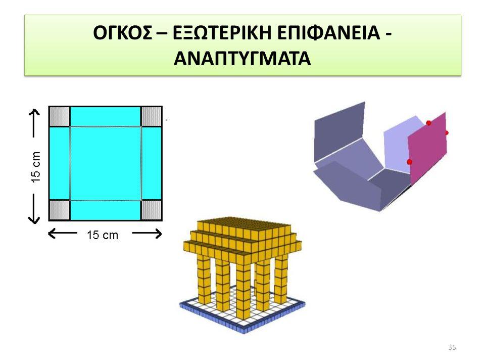ΟΓΚΟΣ – ΕΞΩΤΕΡΙΚΗ ΕΠΙΦΑΝΕΙΑ - ΑΝΑΠΤΥΓΜΑΤΑ 35