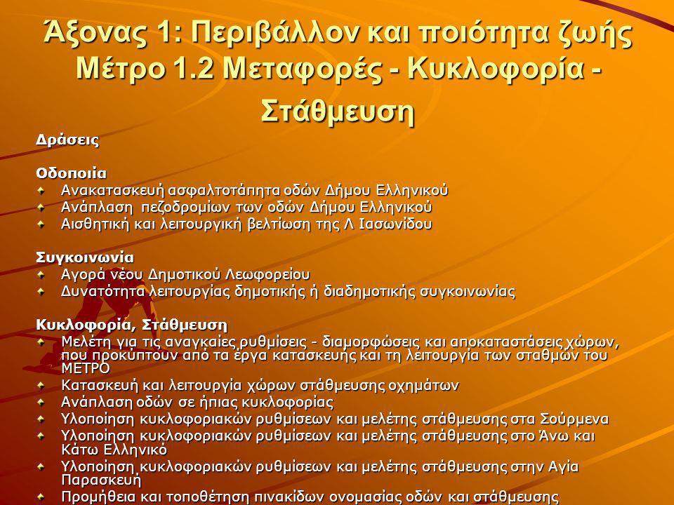 Άξονας 1: Περιβάλλον και ποιότητα ζωής Μέτρο 1.2 Μεταφορές - Κυκλοφορία - Στάθμευση ΔράσειςΟδοποιία Ανακατασκευή ασφαλτοτάπητα οδών Δήμου Ελληνικού Αν