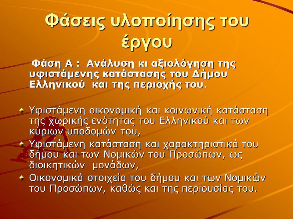 Φάσεις υλοποίησης του έργου Φάση Α : Ανάλυση κι αξιολόγηση της υφιστάμενης κατάστασης του Δήμου Ελληνικού και της περιοχής του. Φάση Α : Ανάλυση κι αξ