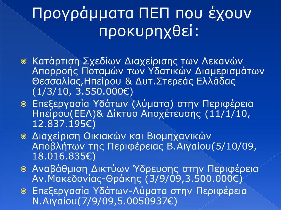  Κατάρτιση Σχεδίων Διαχείρισης των Λεκανών Απορροής Ποταμών των Υδατικών Διαμερισμάτων Θεσσαλίας,Ηπείρου & Δυτ.Στερεάς Ελλάδας (1/3/10, 3.550.000€) 
