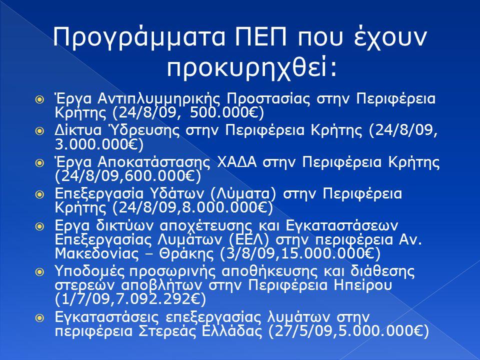  Έργα Αντιπλυμμηρικής Προστασίας στην Περιφέρεια Κρήτης (24/8/09, 500.000€)  Δίκτυα Ύδρευσης στην Περιφέρεια Κρήτης (24/8/09, 3.000.000€)  Έργα Αποκατάστασης ΧΑΔΑ στην Περιφέρεια Κρήτης (24/8/09,600.000€)  Επεξεργασία Υδάτων (Λύματα) στην Περιφέρεια Κρήτης (24/8/09,8.000.000€)  Εργα δικτύων αποχέτευσης και Εγκαταστάσεων Επεξεργασίας Λυμάτων (ΕΕΛ) στην περιφέρεια Αν.