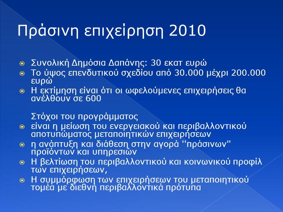  Συνολική Δημόσια Δαπάνης: 30 εκατ ευρώ  Το ύψος επενδυτικού σχεδίου από 30.000 μέχρι 200.000 ευρώ  Η εκτίμηση είναι ότι οι ωφελούμενες επιχειρήσει