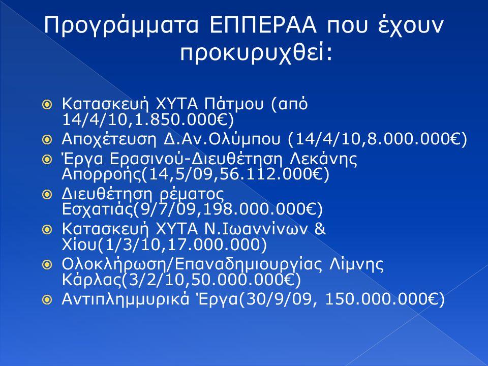  Κατασκευή ΧΥΤΑ Πάτμου (από 14/4/10,1.850.000€)  Αποχέτευση Δ.Αν.Ολύμπου (14/4/10,8.000.000€)  Έργα Ερασινού-Διευθέτηση Λεκάνης Απορροής(14,5/09,56.112.000€)  Διευθέτηση ρέματος Εσχατιάς(9/7/09,198.000.000€)  Κατασκευή ΧΥΤΑ Ν.Ιωαννίνων & Χίου(1/3/10,17.000.000)  Ολοκλήρωση/Επαναδημιουργίας Λίμνης Κάρλας(3/2/10,50.000.000€)  Αντιπλημμυρικά Έργα(30/9/09, 150.000.000€)