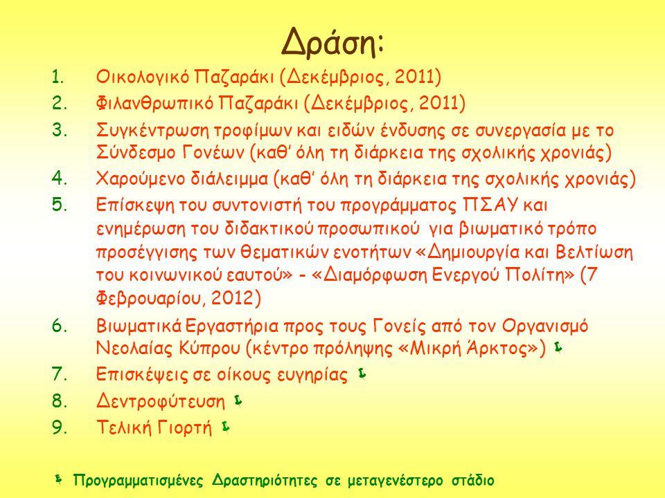 Δράση: 1.Οικολογικό Παζαράκι (Δεκέμβριος, 2011) 2.Φιλανθρωπικό Παζαράκι (Δεκέμβριος, 2011) 3.Συγκέντρωση τροφίμων και ειδών ένδυσης σε συνεργασία με τ