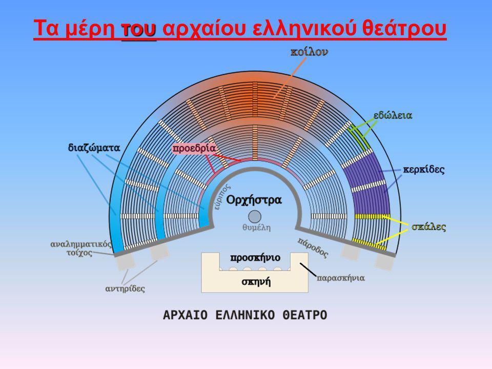 του Τα μέρη του αρχαίου ελληνικού θεάτρου