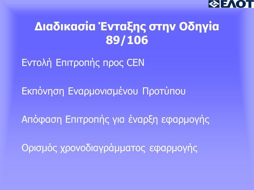 Διαδικασία Ένταξης στην Οδηγία 89/106 Εντολή Επιτροπής προς CEN Εκπόνηση Εναρμονισμένου Προτύπου Απόφαση Επιτροπής για έναρξη εφαρμογής Ορισμός χρονοδιαγράμματος εφαρμογής