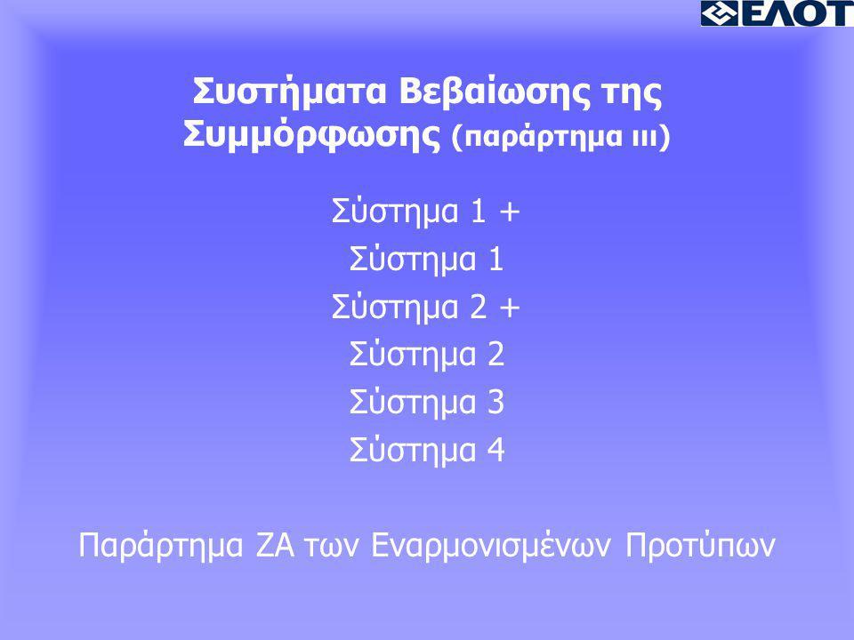 Συστήματα Βεβαίωσης της Συμμόρφωσης (παράρτημα ιιι) Σύστημα 1 + Σύστημα 1 Σύστημα 2 + Σύστημα 2 Σύστημα 3 Σύστημα 4 Παράρτημα ΖΑ των Εναρμονισμένων Πρ