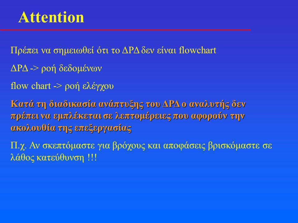 Attention Πρέπει να σημειωθεί ότι το ΔΡΔ δεν είναι flowchart ΔΡΔ -> ροή δεδομένων flow chart -> ροή ελέγχου Κατά τη διαδικασία ανάπτυξης του ΔΡΔ ο ανα