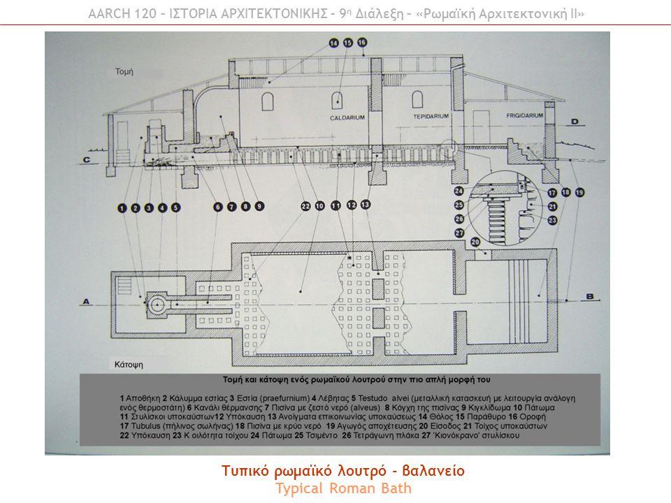 Τυπικό ρωμαϊκό λουτρό - βαλανείο Typical Roman Bath AARCH 120 – ΙΣΤΟΡΙΑ ΑΡΧΙΤΕΚΤΟΝΙΚΗΣ – 9 η Διάλεξη – «Ρωμαϊκή Αρχιτεκτονική ΙI»