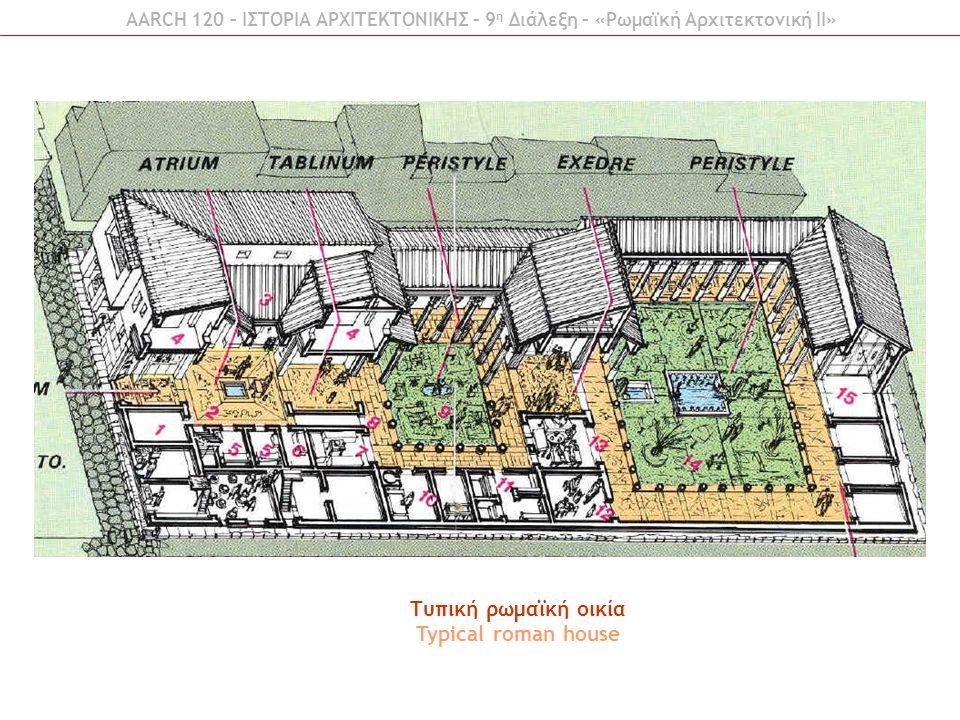 Τυπική ρωμαϊκή οικία Typical roman house AARCH 120 – ΙΣΤΟΡΙΑ ΑΡΧΙΤΕΚΤΟΝΙΚΗΣ – 9 η Διάλεξη – «Ρωμαϊκή Αρχιτεκτονική ΙI»