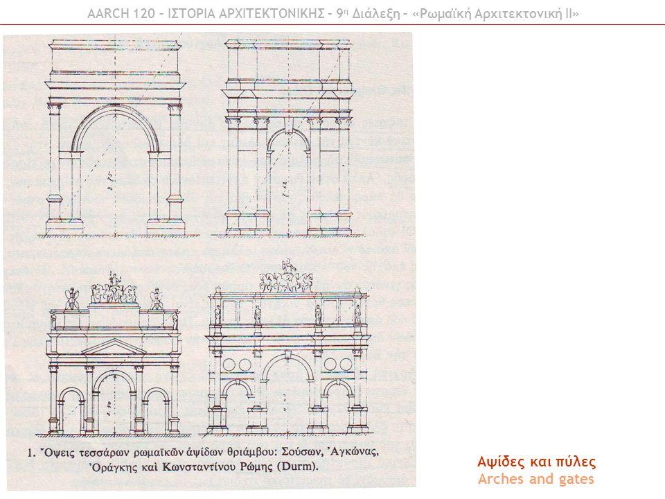 Aψίδες και πύλες Arches and gates AARCH 120 – ΙΣΤΟΡΙΑ ΑΡΧΙΤΕΚΤΟΝΙΚΗΣ – 9 η Διάλεξη – «Ρωμαϊκή Αρχιτεκτονική ΙI»