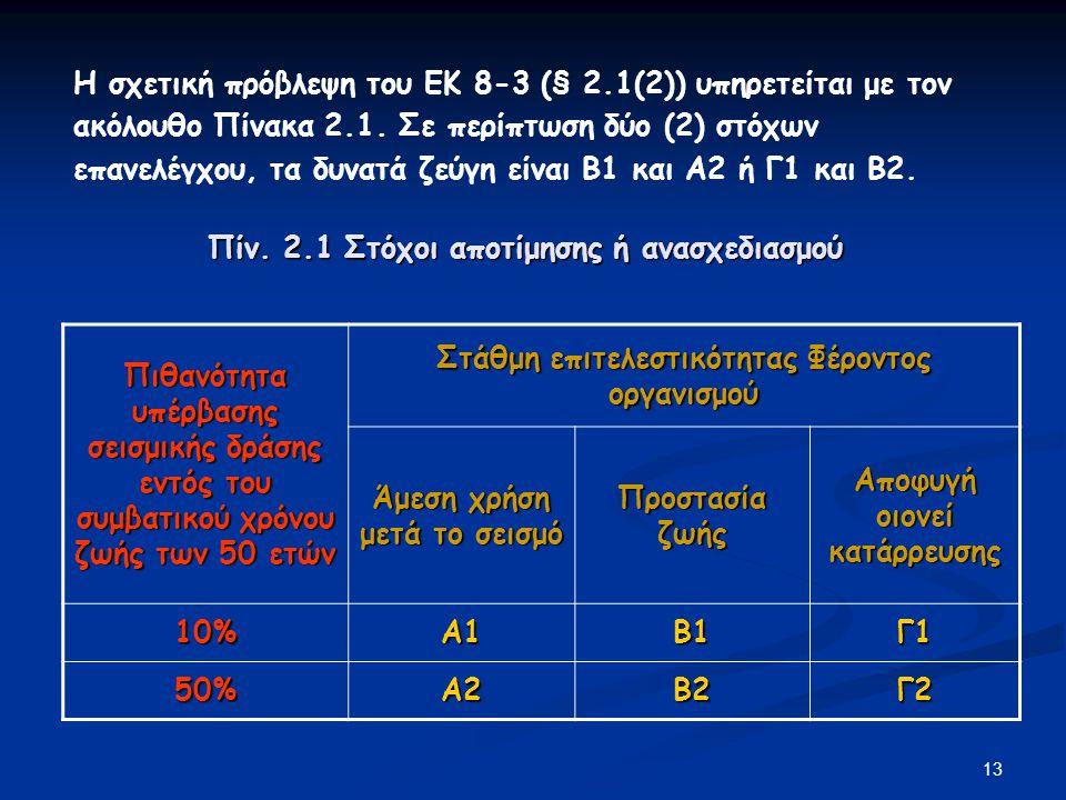 13 Πίν. 2.1 Στόχοι αποτίμησης ή ανασχεδιασμού Πιθανότητα υπέρβασης σεισμικής δράσης εντός του συμβατικού χρόνου ζωής των 50 ετών Στάθμη επιτελεστικότη