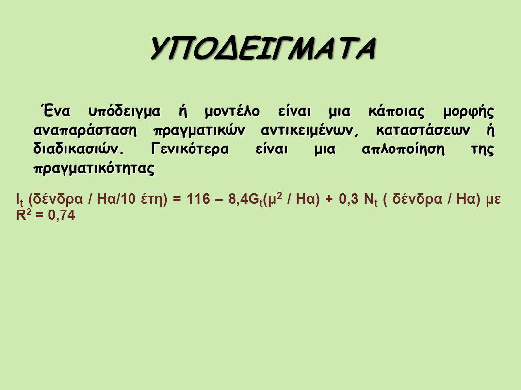 ΥΠΟΔΕΙΓΜΑΤΑ I t (δένδρα / Ηα/10 έτη) = 116 – 8,4G t (μ 2 / Ηα) + 0,3 Ν t ( δένδρα / Ηα) με R 2 = 0,74 Ένα υπόδειγμα ή μοντέλο είναι μια κάποιας μορφής