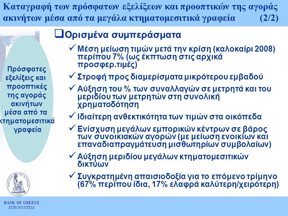 BANK OF GREECE EUROSYSTEM Καταγραφή των πρόσφατων εξελίξεων και προοπτικών της αγοράς ακινήτων μέσα από τα μεγάλα κτηματομεσιτικά γραφεία (2/2)  Ορισμένα συμπεράσματα  Μέση μείωση τιμών μετά την κρίση (καλοκαίρι 2008) περίπου 7% (ως έκπτωση στις αρχικά προσφερ.τιμές)  Στροφή προς διαμερίσματα μικρότερου εμβαδού  Αύξηση του % των συναλλαγών σε μετρητά και του μεριδίου των μετρητών στη συνολική χρηματοδότηση  Ιδιαίτερη ανθεκτικότητα των τιμών στα οικόπεδα  Ενίσχυση μεγάλων εμπορικών κέντρων σε βάρος των συνοικιακών αγορών (με μείωση ενοικίων και επαναδιαπραγμάτευση μισθωτηρίων συμβολαίων)  Αύξηση μεριδίου μεγάλων κτηματομεσιτικών δικτύων  Συγκρατημένη απαισιοδοξία για το επόμενο τρίμηνο (67% περίπου ίδια, 17% ελαφρά καλύτερη/χειρότερη) Πρόσφατες εξελίξεις και προοπτικές της αγοράς ακινήτων μέσα από τα κτηματομεσιτικά γραφεία