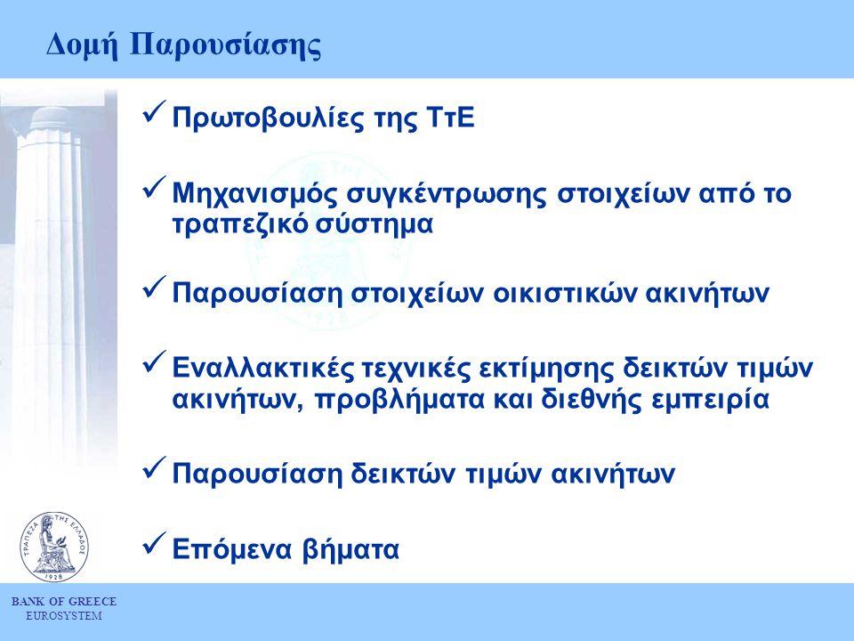 BANK OF GREECE EUROSYSTEM Δομή Παρουσίασης  Πρωτοβουλίες της ΤτΕ  Μηχανισμός συγκέντρωσης στοιχείων από το τραπεζικό σύστημα  Παρουσίαση στοιχείων