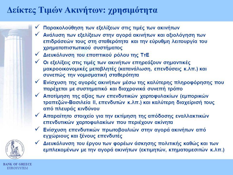 BANK OF GREECE EUROSYSTEM  Παρακολούθηση των εξελίξεων στις τιμές των ακινήτων  Ανάλυση των εξελίξεων στην αγορά ακινήτων και αξιολόγηση των επιδράσ
