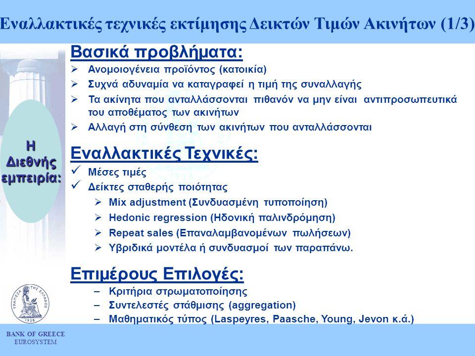 BANK OF GREECE EUROSYSTEM Βασικά προβλήματα:  Ανομοιογένεια προϊόντος (κατοικία)  Συχνά αδυναμία να καταγραφεί η τιμή της συναλλαγής  Τα ακίνητα πο