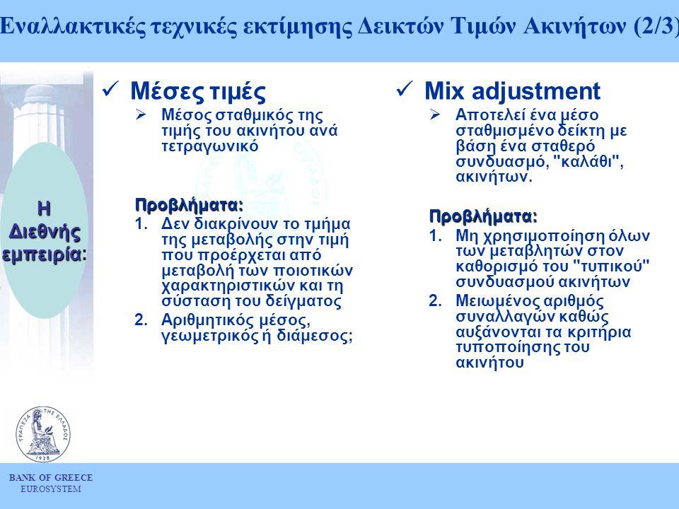 BANK OF GREECE EUROSYSTEM Εναλλακτικές τεχνικές εκτίμησης Δεικτών Τιμών Ακινήτων (2/3)  Μέσες τιμές  Μέσος σταθμικός της τιμής του ακινήτου ανά τετραγωνικόΠροβλήματα: 1.Δεν διακρίνουν το τμήμα της μεταβολής στην τιμή που προέρχεται από μεταβολή των ποιοτικών χαρακτηριστικών και τη σύσταση του δείγματος 2.Αριθμητικός μέσος, γεωμετρικός ή διάμεσος;  Mix adjustment  Αποτελεί ένα μέσο σταθμισμένο δείκτη με βάση ένα σταθερό συνδυασμό, καλάθι , ακινήτων.Προβλήματα: 1.Μη χρησιμοποίηση όλων των μεταβλητών στον καθορισμό του τυπικού συνδυασμού ακινήτων 2.Μειωμένος αριθμός συναλλαγών καθώς αυξάνονται τα κριτήρια τυποποίησης του ακινήτου ΗΔιεθνής εμπειρία εμπειρία: