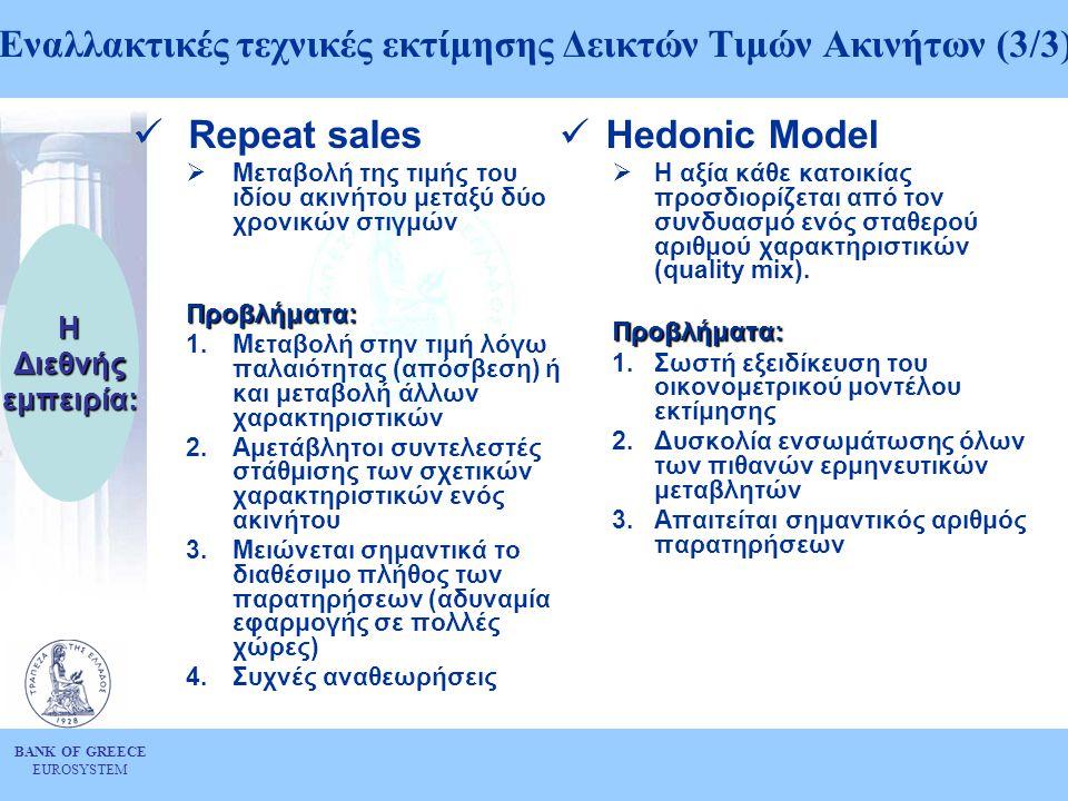 BANK OF GREECE EUROSYSTEM Εναλλακτικές τεχνικές εκτίμησης Δεικτών Τιμών Ακινήτων (3/3)  Repeat sales  Μεταβολή της τιμής του ιδίου ακινήτου μεταξύ δ