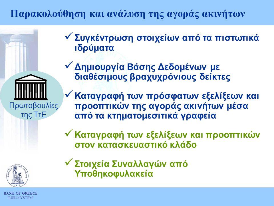 BANK OF GREECE EUROSYSTEM Παρακολούθηση και ανάλυση της αγοράς ακινήτων  Συγκέντρωση στοιχείων από τα πιστωτικά ιδρύματα  Δημιουργία Βάσης Δεδομένων με διαθέσιμους βραχυχρόνιους δείκτες  Καταγραφή των πρόσφατων εξελίξεων και προοπτικών της αγοράς ακινήτων μέσα από τα κτηματομεσιτικά γραφεία  Καταγραφή των εξελίξεων και προοπτικών στον κατασκευαστικό κλάδο  Στοιχεία Συναλλαγών από Υποθηκοφυλακεία Πρωτοβουλίες της ΤτΕ