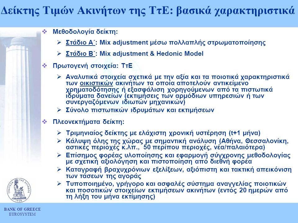 BANK OF GREECE EUROSYSTEM Δείκτης Τιμών Ακινήτων της ΤτΕ: βασικά χαρακτηριστικά  Μεθοδολογία δείκτη:  Στάδιο Α΄: Mix adjustment μέσω πολλαπλής στρωμ
