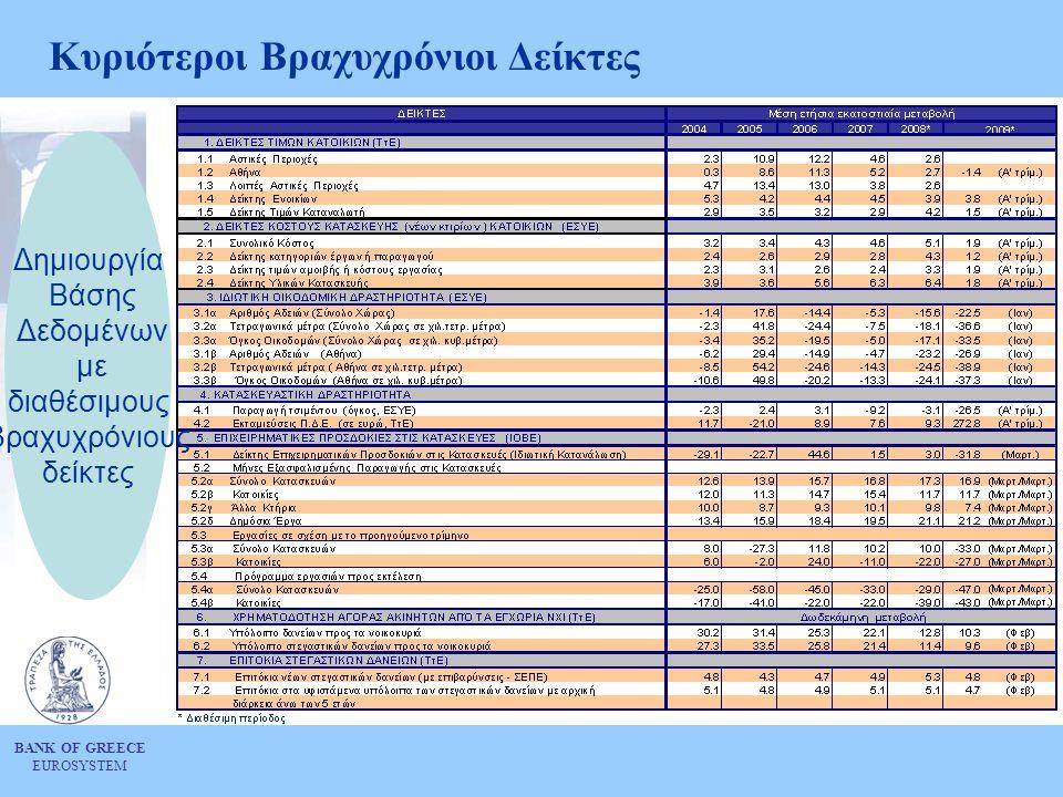BANK OF GREECE EUROSYSTEM Κυριότεροι Βραχυχρόνιοι Δείκτες Δημιουργία Βάσης Δεδομένων με διαθέσιμους βραχυχρόνιους δείκτες