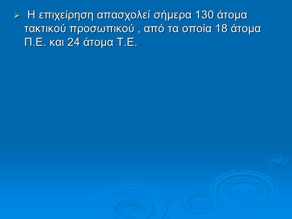  Τιμή πώλησης της θερμικής ενέργειας: καθορίστηκε αρχικά στα 0,02521 ευρώ/ kWh (8,59 δρχ./kWh) ενώ σήμερα είναι 0,04350 ευρώ/ kWh πλέον Φ.Π.Α.