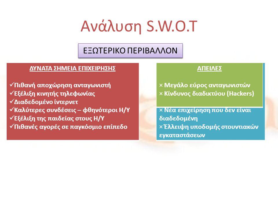 Ανάλυση S.W.O.T ΔΥΝΑΤΑ ΣΗΜΕΙΑ ΕΠΙΧΕΙΡΗΣΗΣ  Ελάχιστα χρήματα έναρξης  Εξειδικευμένο προσωπικό  Ελκυστικό προφίλ ιστοσελίδας  Προσφερόμενες δυνατότη