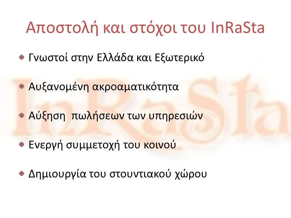 Αποστολή και στόχοι του InRaSta Γνωστοί στην Ελλάδα και Εξωτερικό Αυξανομένη ακροαματικότητα Αύξηση πωλήσεων των υπηρεσιών Ενεργή συμμετοχή του κοινού