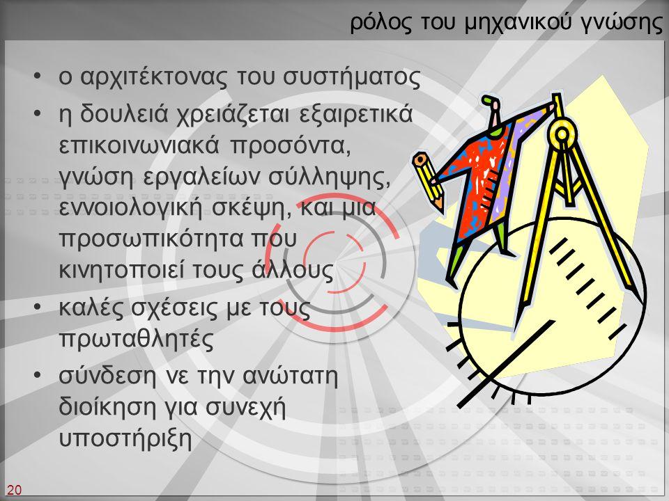 20 ρόλος του μηχανικού γνώσης •ο αρχιτέκτονας του συστήματος •η δουλειά χρειάζεται εξαιρετικά επικοινωνιακά προσόντα, γνώση εργαλείων σύλληψης, εννοιο