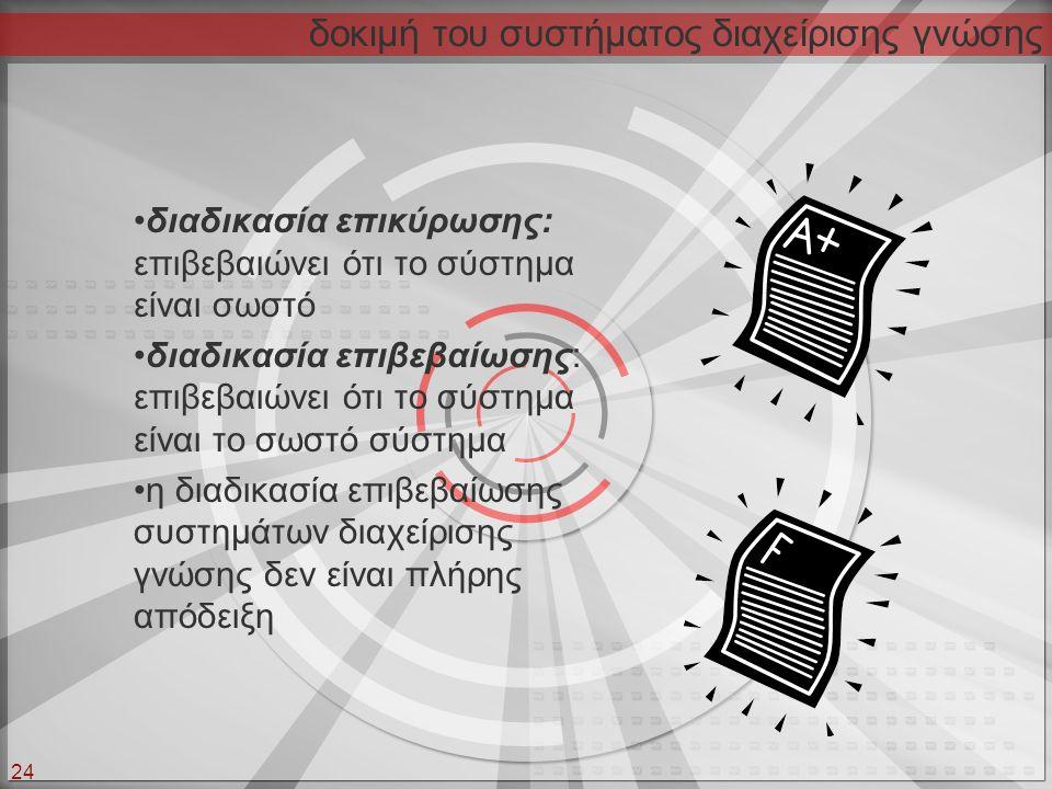 24 δοκιμή του συστήματος διαχείρισης γνώσης •διαδικασία επικύρωσης: επιβεβαιώνει ότι το σύστημα είναι σωστό •διαδικασία επιβεβαίωσης: επιβεβαιώνει ότι