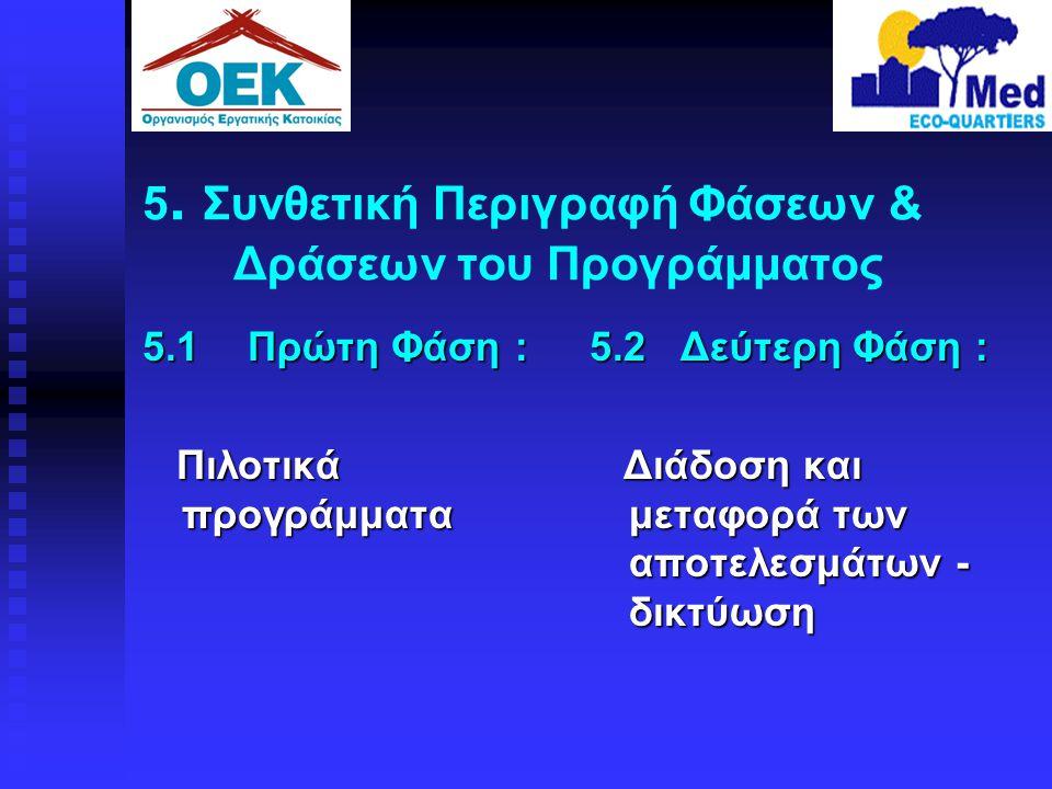 5. Συνθετική Περιγραφή Φάσεων & Δράσεων του Προγράμματος 5.1 Πρώτη Φάση : Πιλοτικά προγράμματα Πιλοτικά προγράμματα 5.2 Δεύτερη Φάση : Διάδοση και μετ