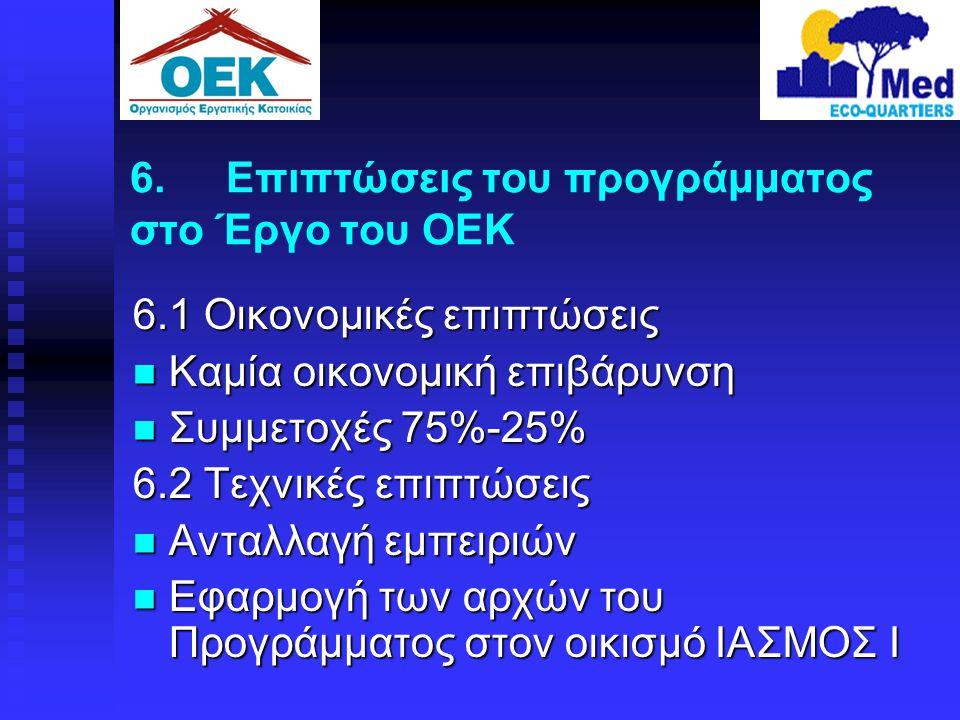 6. Επιπτώσεις του προγράμματος στο Έργο του ΟΕΚ 6.1 Οικονομικές επιπτώσεις  Καμία οικονομική επιβάρυνση  Συμμετοχές 75%-25% 6.2 Τεχνικές επιπτώσεις