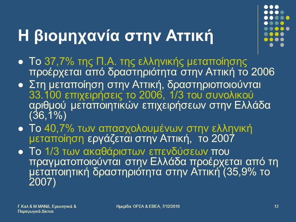 Η βιομηχανία στην Αττική  Το 37,7% της Π.Α.
