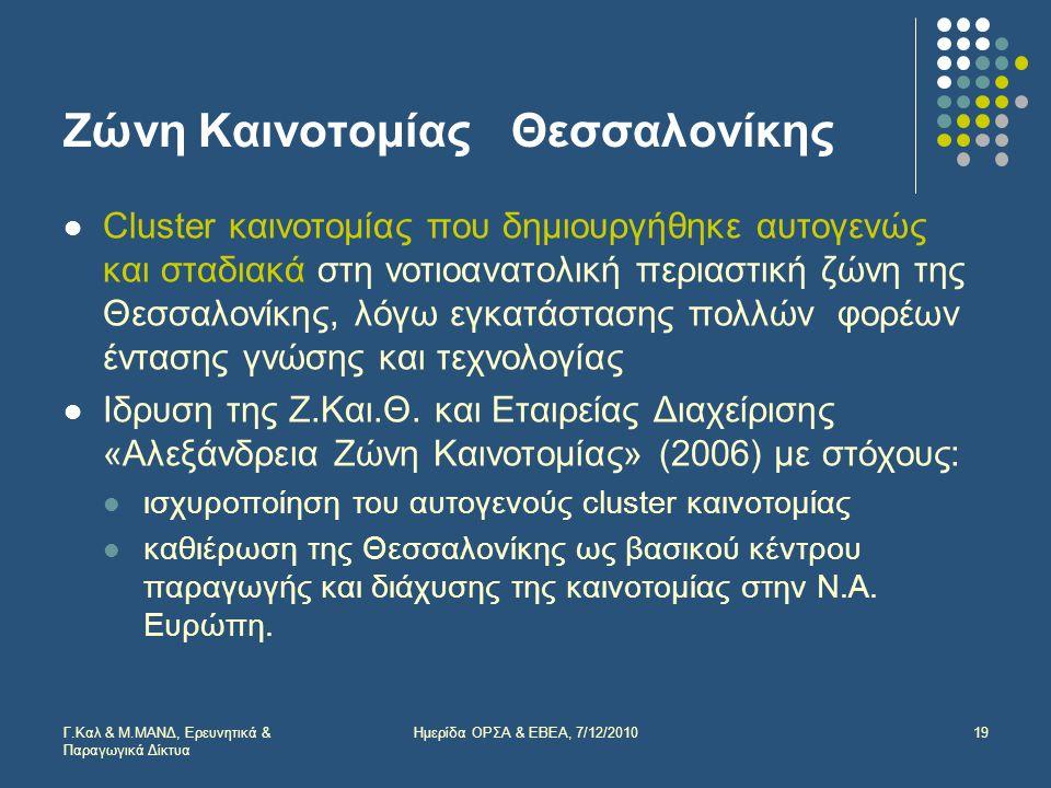 Ζώνη Καινοτομίας Θεσσαλονίκης  Cluster καινοτομίας που δημιουργήθηκε αυτογενώς και σταδιακά στη νοτιοανατολική περιαστική ζώνη της Θεσσαλονίκης, λόγω εγκατάστασης πολλών φορέων έντασης γνώσης και τεχνολογίας  Ιδρυση της Ζ.Και.Θ.