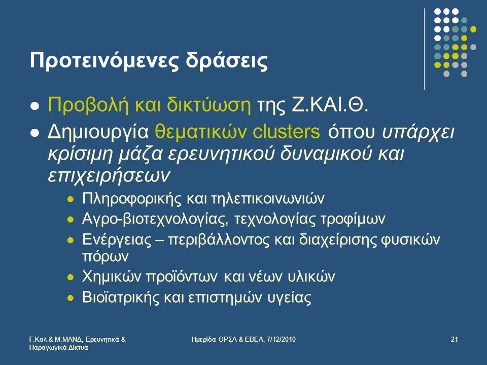 Προτεινόμενες δράσεις  Προβολή και δικτύωση της Ζ.ΚΑΙ.Θ.
