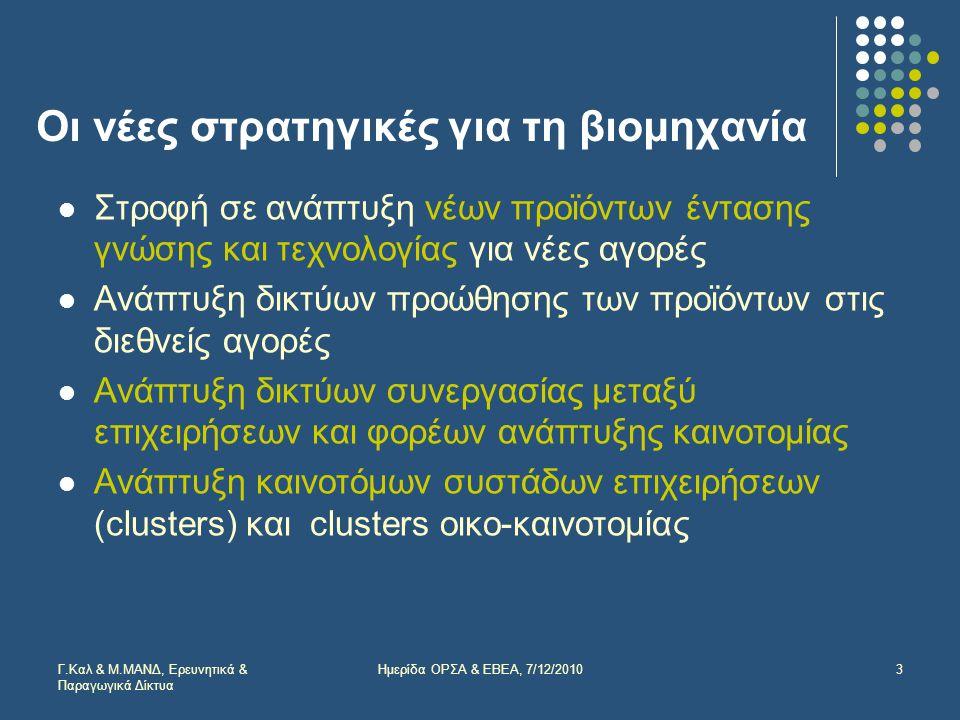 Οι σημαντικότεροι κλάδοι στην Αττική, Απασχόληση 2007 Αριθμός απασχολουμένων % απασχόλησης στη συνολική μεταποίηση Κλάδοι(άτομα) % στην Ελλάδα ΑττικήΕλλάδα 115Βιομηχανία τροφίμων και ποτών24.56627,9%14,8%21,6% 222 Εκδόσεις, εκτυπώσεις και αναπαραγωγή προεγγεγραμμένων μέσων εγγραφής και πληροφορικής 20.75771,7%12,5%7,1% 328 Κατασκευή μεταλλικών προϊόντων (εκτός των μηχανημάτων και ειδών εξοπλισμού) 14.45935,3%8,7%10,1% 418 Κατασκευή ειδών ένδυσης και γούνας 14.12237,8%8,5%9,2% 524Κατασκευή χημικών προϊόντων12.61968,8%7,6%4,5% Γ.Καλ & Μ.ΜΑΝΔ, Ερευνητικά & Παραγωγικά Δίκτυα 14Ημερίδα ΟΡΣΑ & ΕΒΕΑ, 7/12/2010