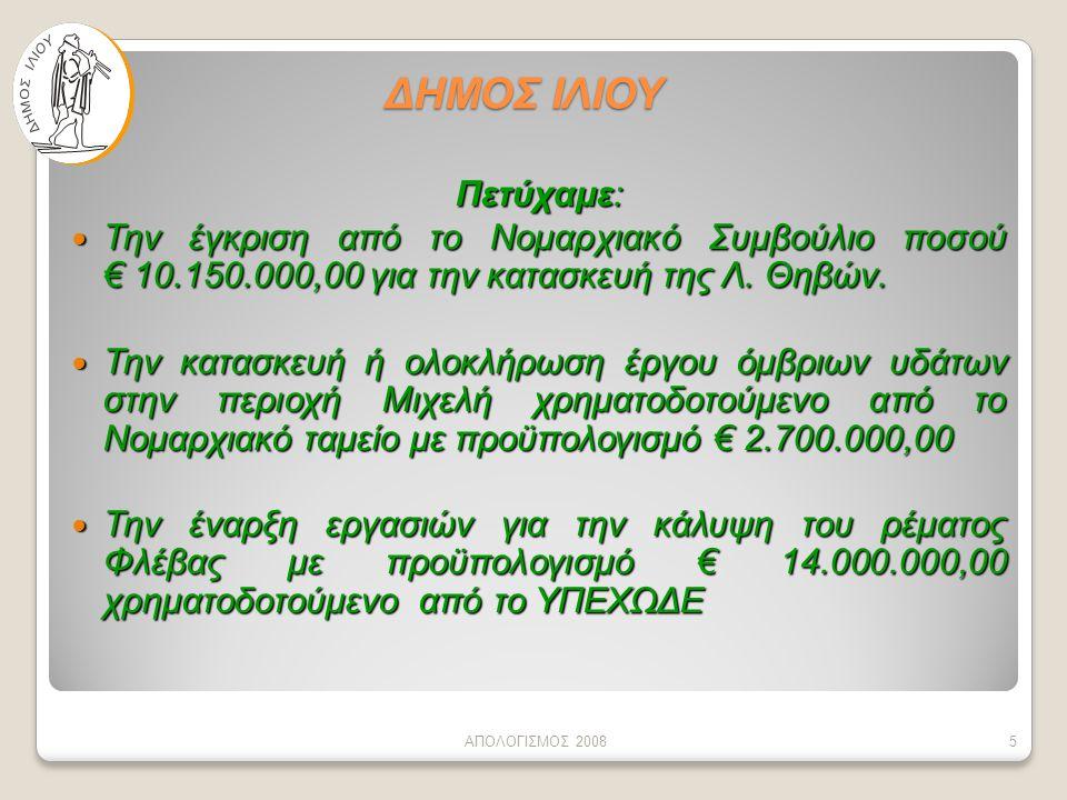 5 ΔΗΜΟΣ ΙΛΙΟΥ Πετύχαμε:  Την έγκριση από το Νομαρχιακό Συμβούλιο ποσού € 10.150.000,00 για την κατασκευή της Λ.